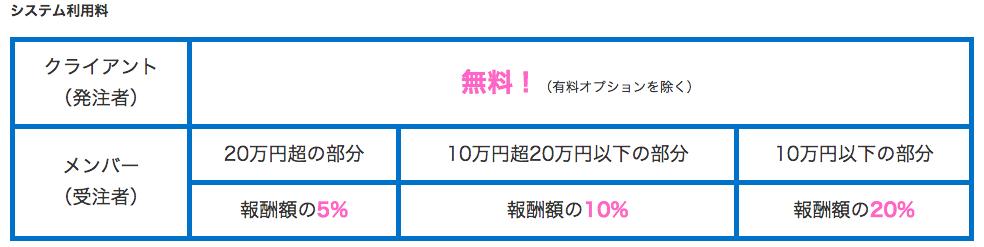 スクリーンショット 2014-11-28 11.44.09