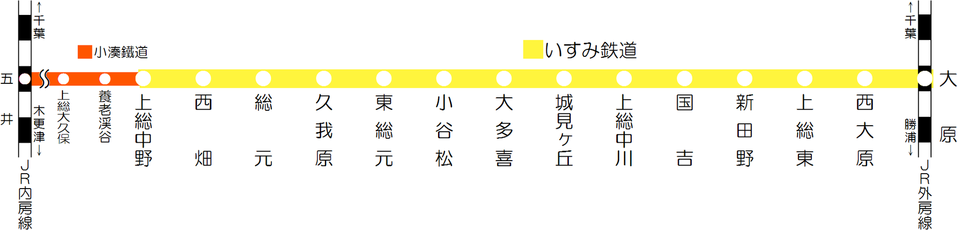 1920px-Linemap_of_Isumi_Railway_Isumi_line